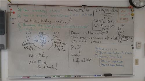Class whiteboard notes from 3/9/18 on WEP